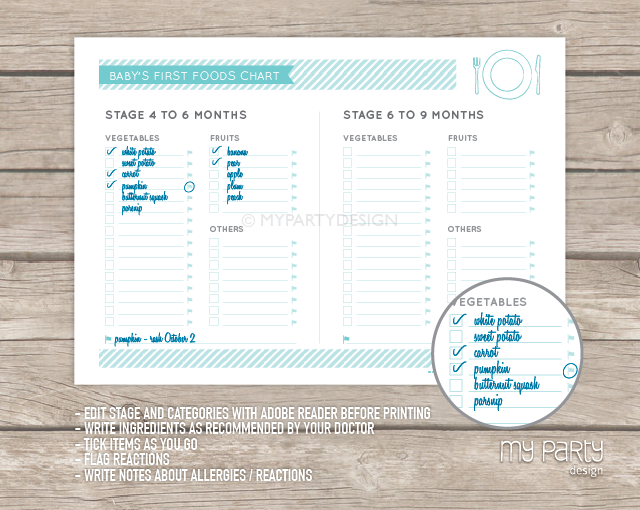 Baby Food Diary Introduction To Solids Kit Printable Pdf