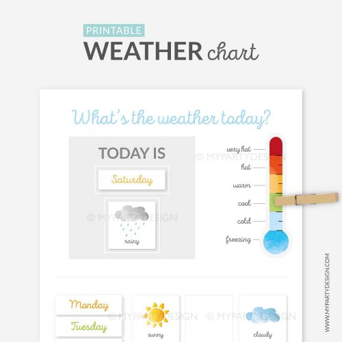 printable weather chart